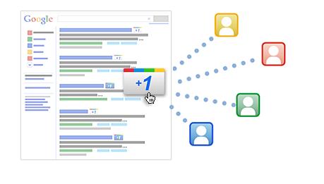 Společnost Google spustila doporučující tlačítko pro stránky